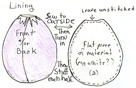 Making Easter Egg costume - diagram 1